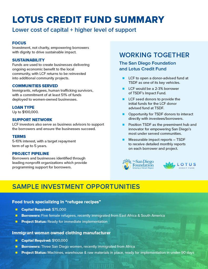 Lotus Credit Fund info sheet